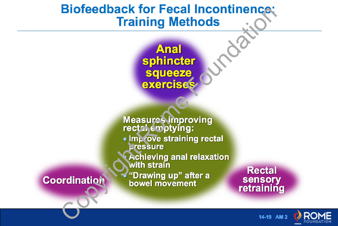 Biofeedback for anal incontinence
